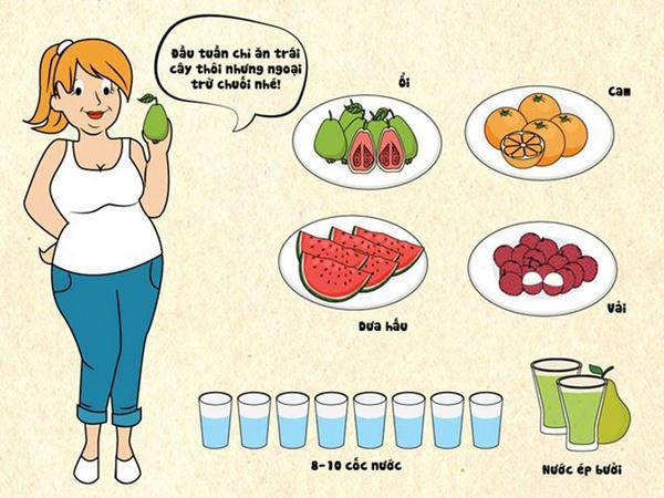 ách giảm cân lành mạnh